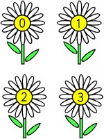 Daisy Number Line 0 - 30