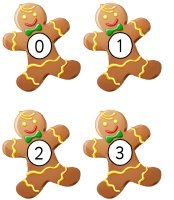 Gingerbread Men Number Cards 0 - 25