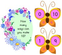 Butterfly Number Bond Cards